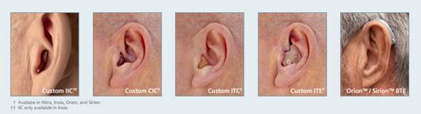 Different hearing aids